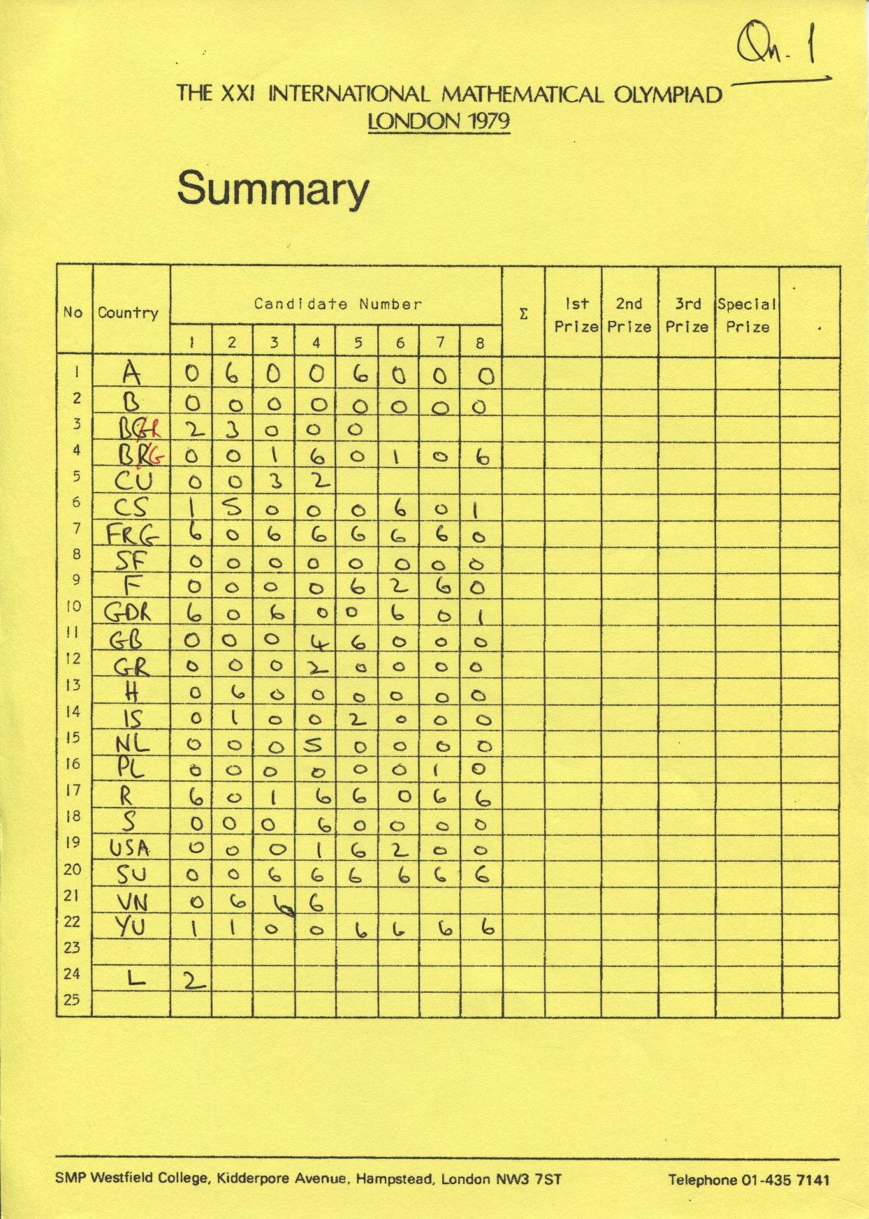 UK IMO Register: IMO 1979